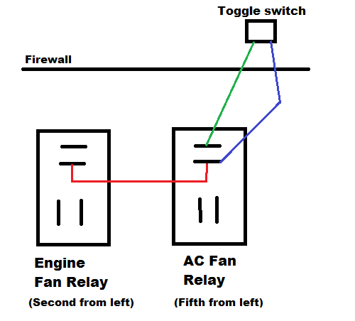 automotive electric fan relay wiring diagram images fan relay is the last ponent in the cooling fan the cooling fan relay